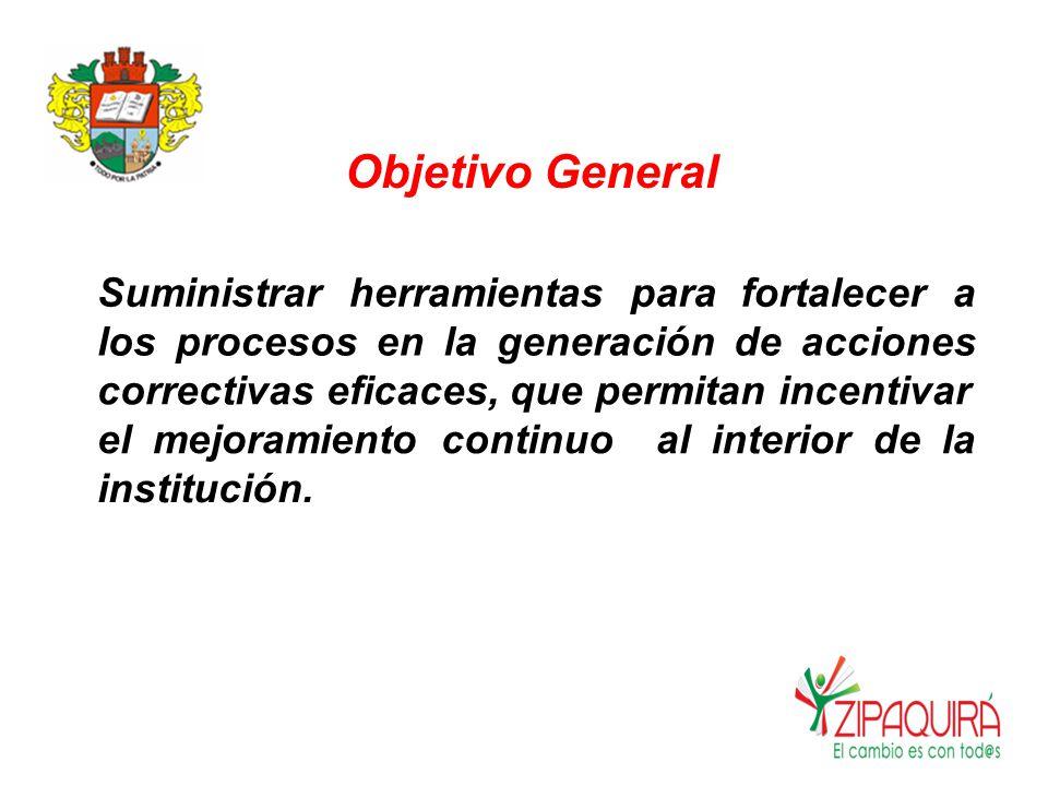 Objetivos Específicos Fortalecerconceptos asociados con la Acción Correctiva.