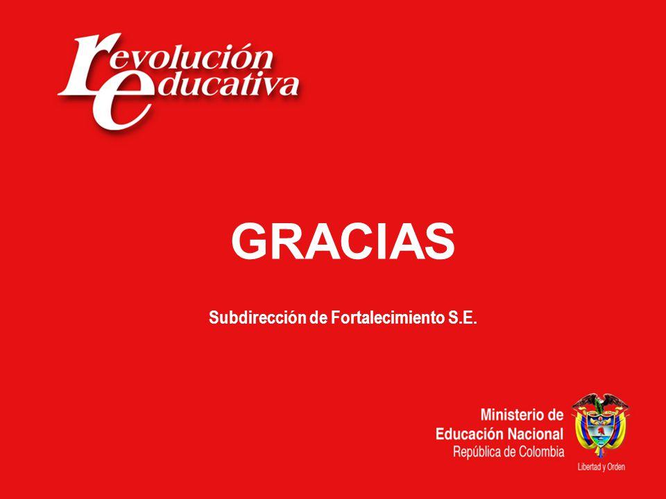 GRACIAS Subdirección de Fortalecimiento S.E.