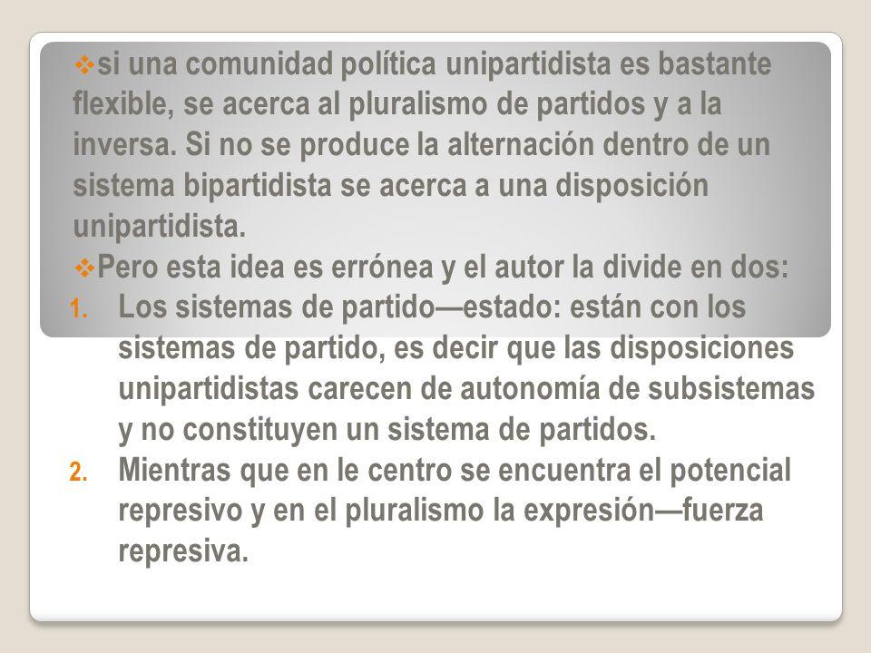 Represión : es una situación en la que los medios coactivos de gobierno prevalecen en todo el continuo y a la inversa.