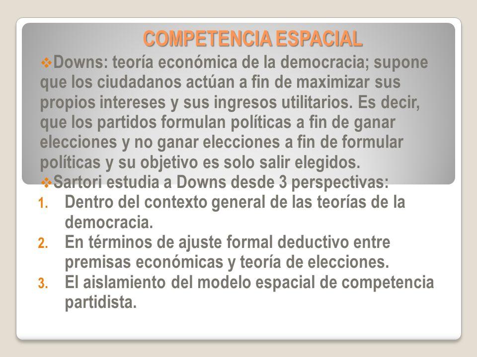Sartori dice que en cuanto a la maximización del voto hay 3 factores que explican como se puede establecer una variedad ideológica.