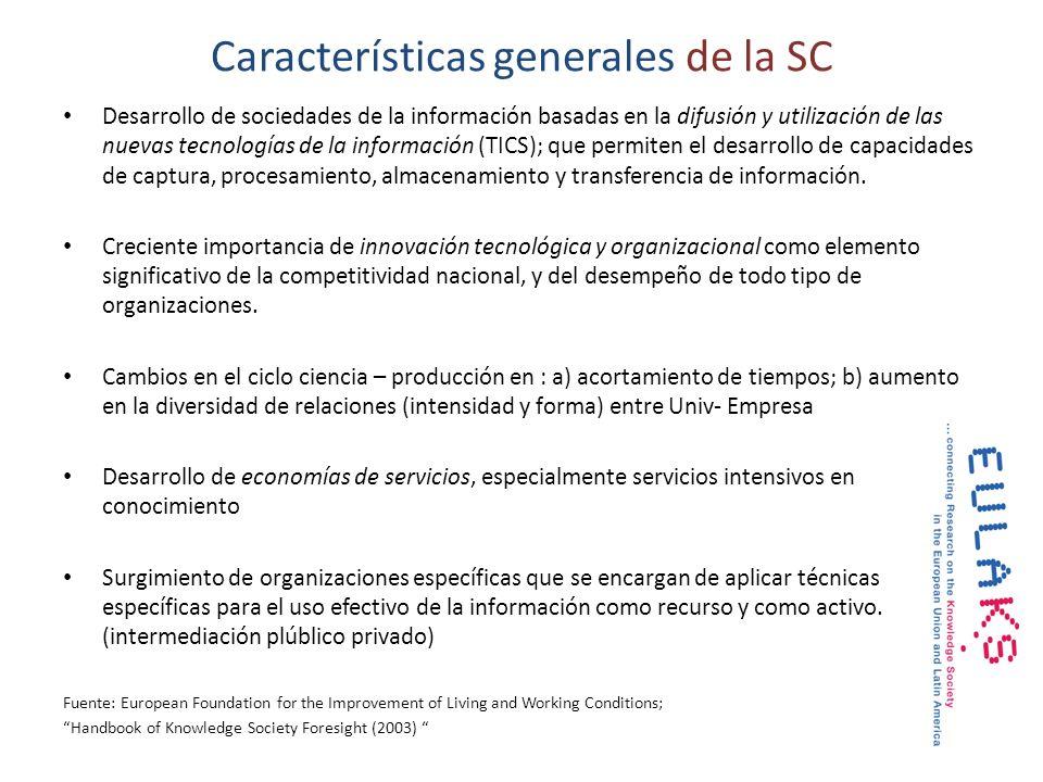Sociedad del Conocimiento Importa el capital y flujos de conocimiento codificado y tácito Las TICs han posibilitado la rápida generación, adquisición, almacenaje y transmisión de conocimiento codificado.