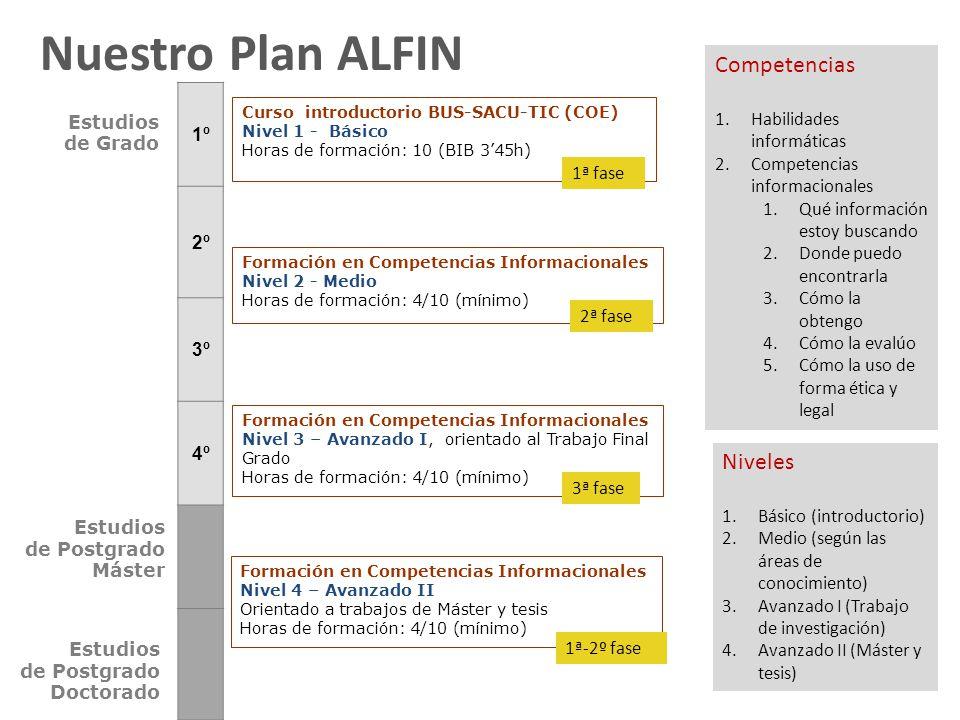 OrganizaciónContenidos Reuniones SACU/ BIB/ SIC 25 mayo y 19 y 26 junio Seminario 25 mayo BIB / SIC (Tormenta ideas) http://formacionbus.pbworks.com/Seminario%C2%A0TIC- BIB%C2%A025+mayo+Propuesta%C2%A0de%C2%A0reelabo racion%C2%A0de%C2%A0contenidos (Piedra Roseta) http://formacionbus.pbworks.com/Seminario%C2%A0TIC- BIB%C2%A025+mayo+Propuesta%C2%A0de%C2%A0reelabo racion%C2%A0de%C2%A0contenidos Resumen ejecutivo del curso COE: 25 mayo (act.