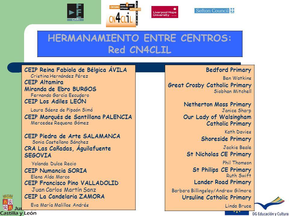 PRODUCTOS Y RESULTADOS 1-INTERCAMBIO DE BUENAS PRÁCTICAS 2-CHAT Y VÍDEO CHAT ENTRE PROFESORES 3-CHAT Y VÍDEO CHAT ENTRE ALUMNOS AULA VIRTUAL: www.cn4clil.eu