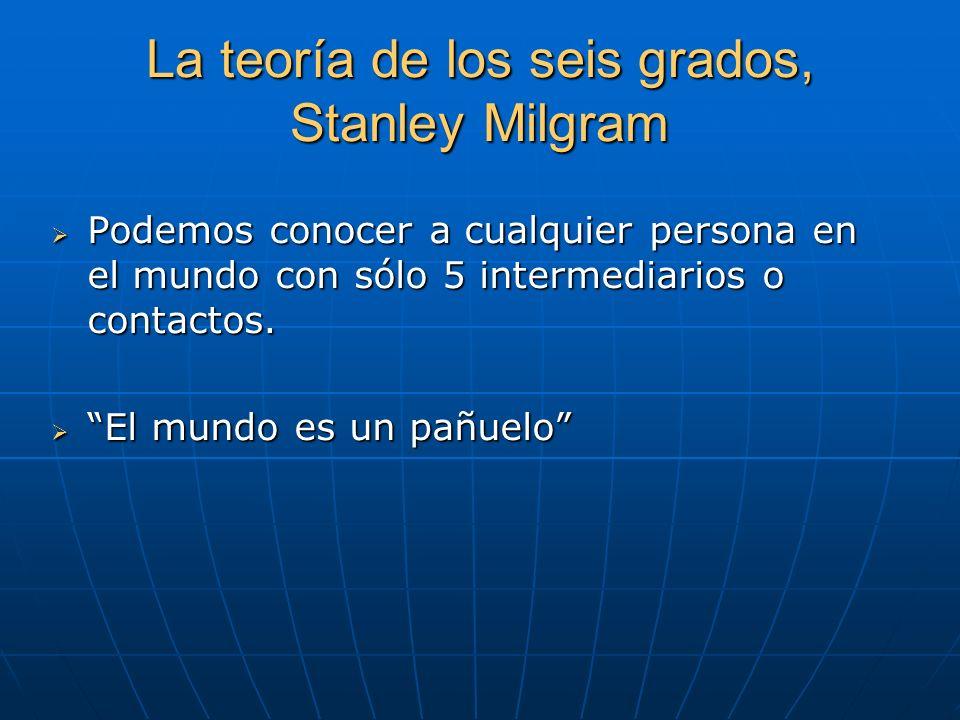 La teoría de los seis grados, Stanley Milgram