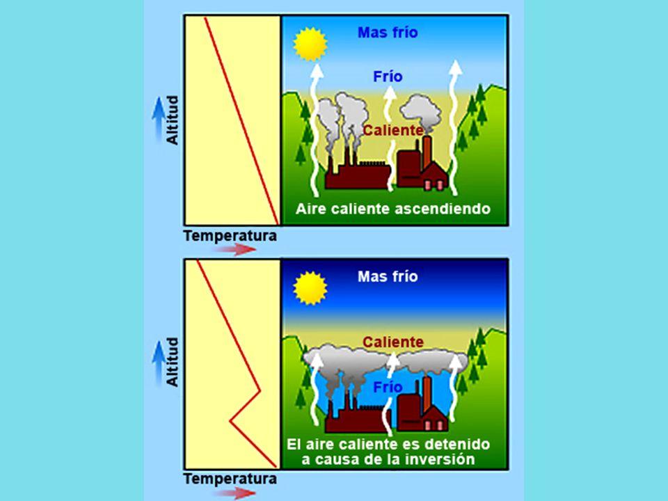cooler air cool air Aire muy frío Aire frío Aire cálido Aire frío Capa de inversion Aire frío