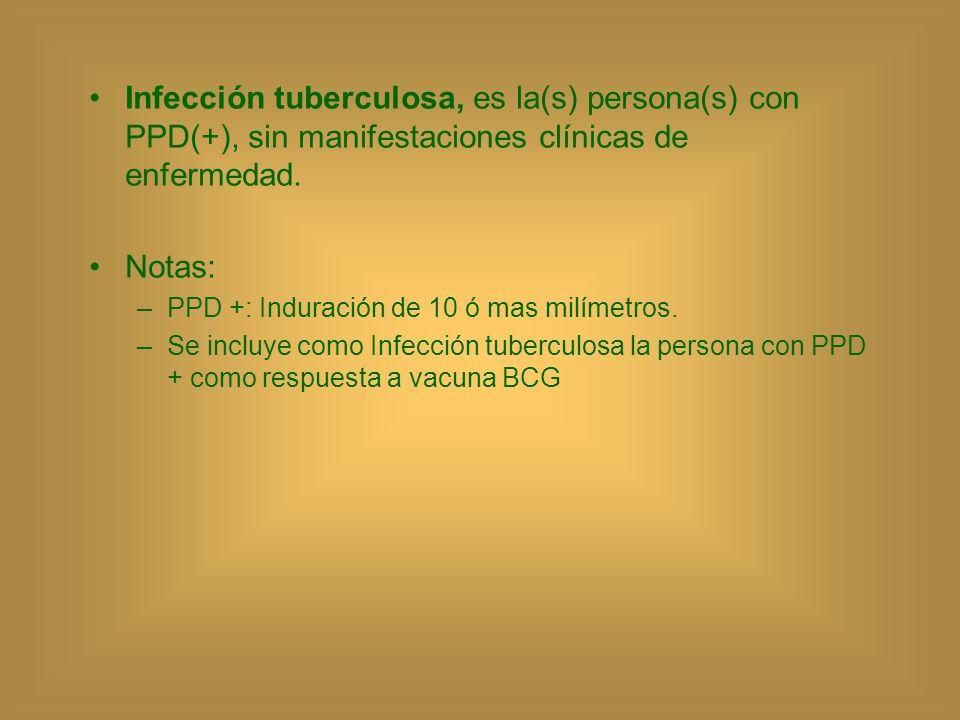 Tratamiento primario acortado: comprende la administración de cuatro fármacos en 60 dosis durante la fase intensiva y dos fármacos en 45 dosis durante la fase de sostén.