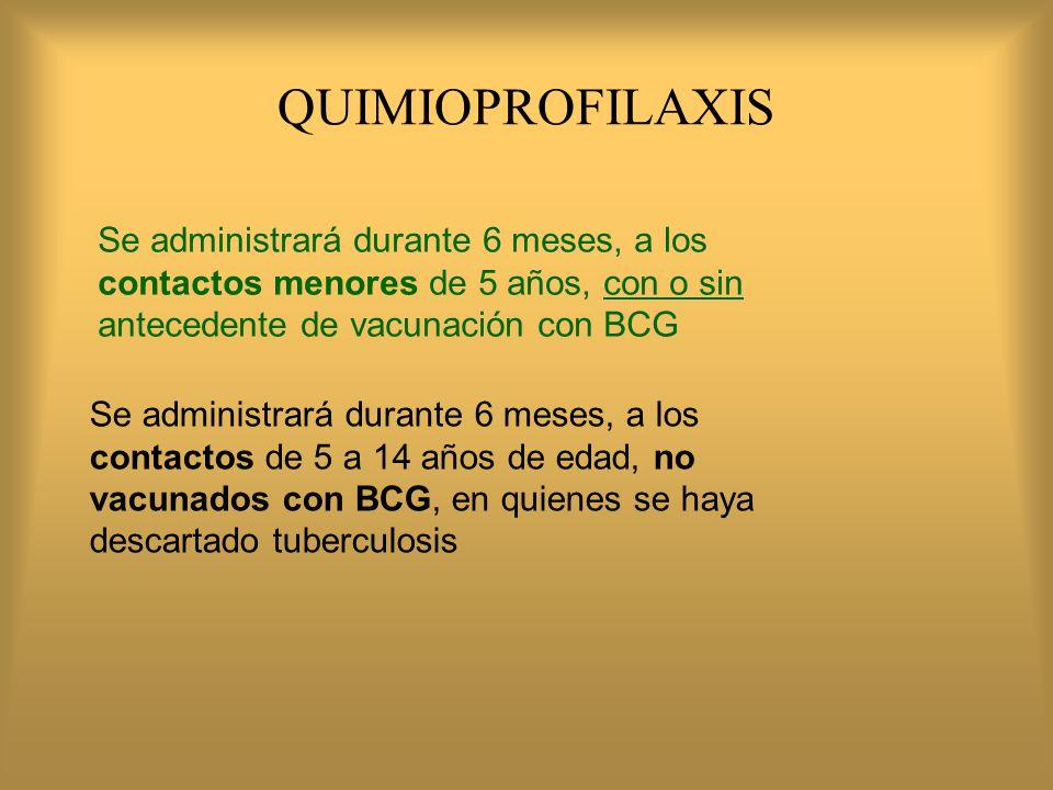 QUIMIOPROFILAXIS El fármaco a usar es la isoniacida a dosis por día de 10 mg por kilogramo de peso sin exceder de 300 mg, en una toma diaria por vía oral A los contactos de 15 años o más, con infección por VIH o con otro evento de inmunodepresión, se aplica durante 12 meses Al momento de establecer diagnóstico de VIH + si el Paciente está infectado de tuberculosis se le administrará quimioprofilaxis por 12 meses.