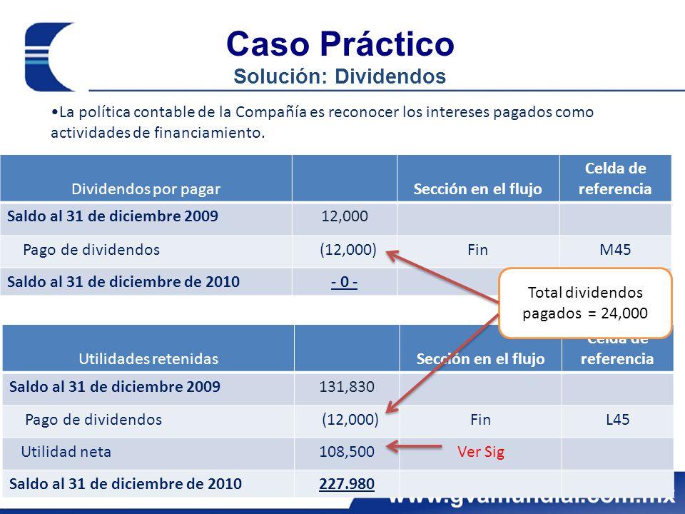 Caso Práctico Solución: Utilidad neta Bajo el método indirecto, la presentación de flujos de operación parte, preferentemente, de la utilidad o pérdida antes de impuestos a la utilidad.
