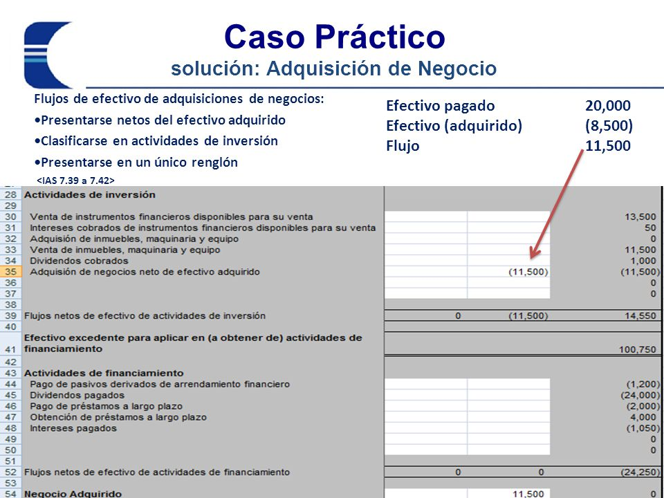 Caso Práctico Solución: Adquisición de Negocio (cont.) No presentar adquisición individual de activos y pasivos del negocio adquirido.
