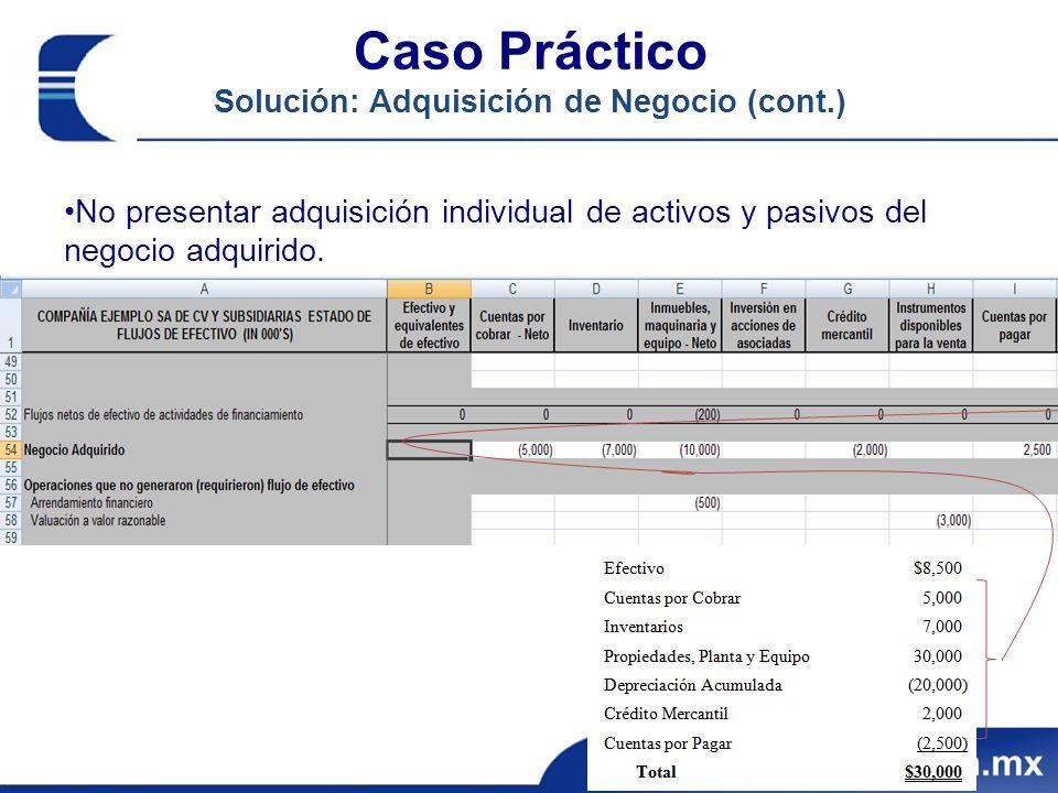 Caso Práctico Solución: Reservas de operación Bajo el método indirecto, los flujos de operación se determinan ajustando la utilidad o pérdida por: Cambio en inventarios, cuentas por cobrar y por pagar operativas.