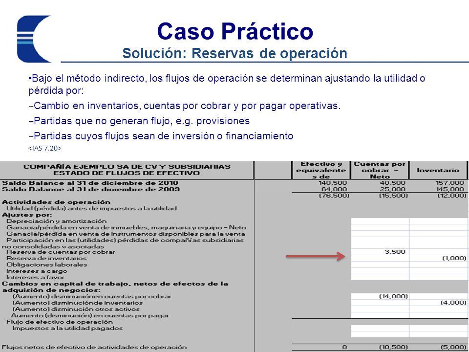 Caso Práctico Solución: Propiedades, Planta y Equipo IAS 1: Presentación de Estados Financieros Sección en el flujo Celda de referencia Saldo al 31 de diciembre 2009175,000 Baja por venta de PPE(8,700) Adquisición negocio (PPE)10,000NegF54 Arrendamiento financiero500No FlujoF57 Capitalización de intereses200No FlujoF59 Depreciación del año(11,700)OperaciónF8 Saldo al 31 de diciembre de 2010165,300 Se integra de: Ref Precio de venta $ 11,500 F33 Ganancia en Vta AF (2,800) F9 Baja por venta de PPE $ 8,700