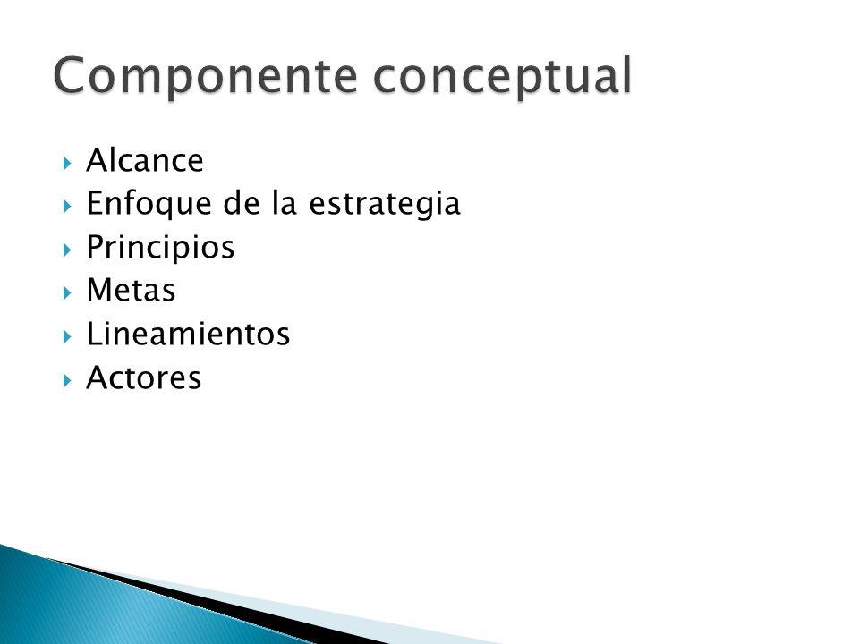 Primera fase: Diagnostico Caracterización del sector educativo: Diagnóstico - georeferenciación – caracterización del entorno, Caracterización de las IE, Caracterización de la SE.
