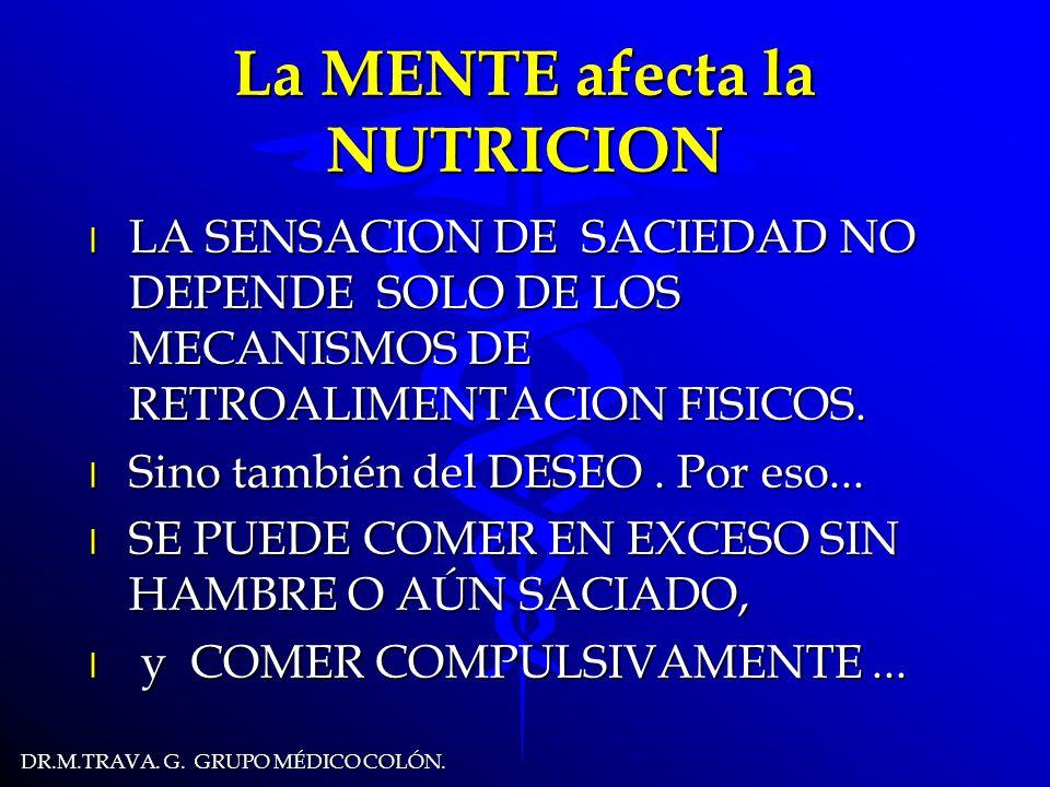 DR.M.TRAVA.G. GRUPO MÉDICO COLÓN. La des -NUTRICION afecta la MENTE.