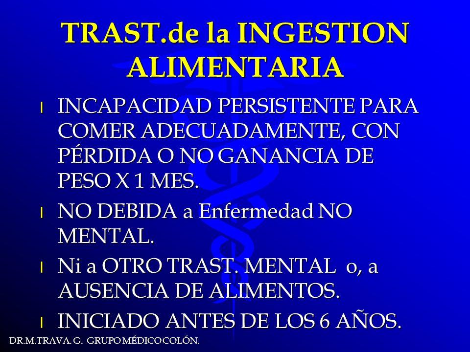 DR.M.TRAVA.G. GRUPO MÉDICO COLÓN. Trast. de la ingestión (Sx y TRAST.