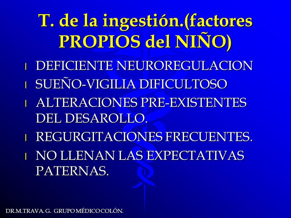 DR.M.TRAVA.G. GRUPO MÉDICO COLÓN. Complicaciones, frecuencia Prevalencia y Curso.