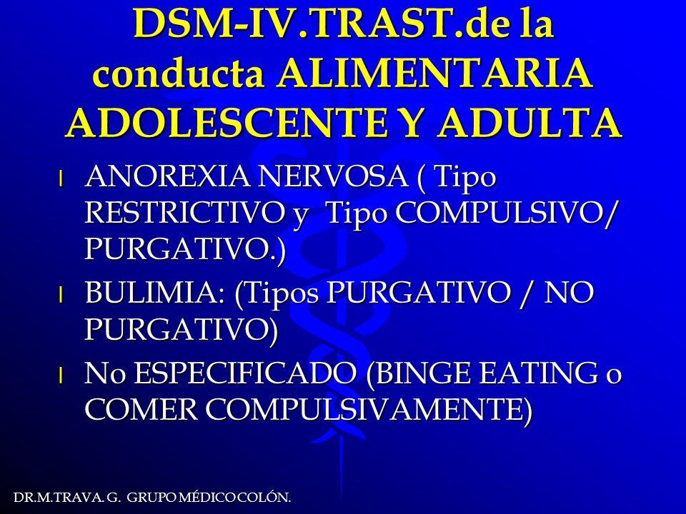 DR.M.TRAVA.G. GRUPO MÉDICO COLÓN. ANOREXIA NERVOSA Criterios Diagnósticos.
