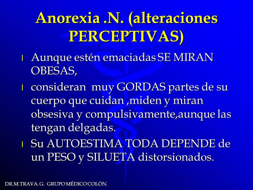 DR.M.TRAVA.G. GRUPO MÉDICO COLÓN. Anorexia nervosa.