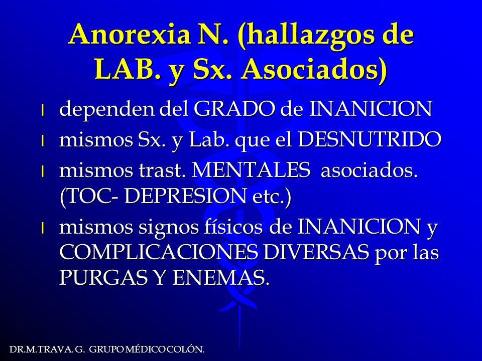 DR.M.TRAVA.G. GRUPO MÉDICO COLÓN. Anorexia.N.