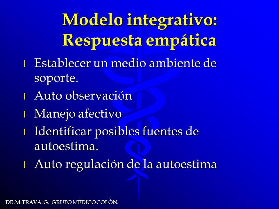DR.M.TRAVA.G. GRUPO MÉDICO COLÓN. Auto-monitoreo: llevar control con fechas y hora.