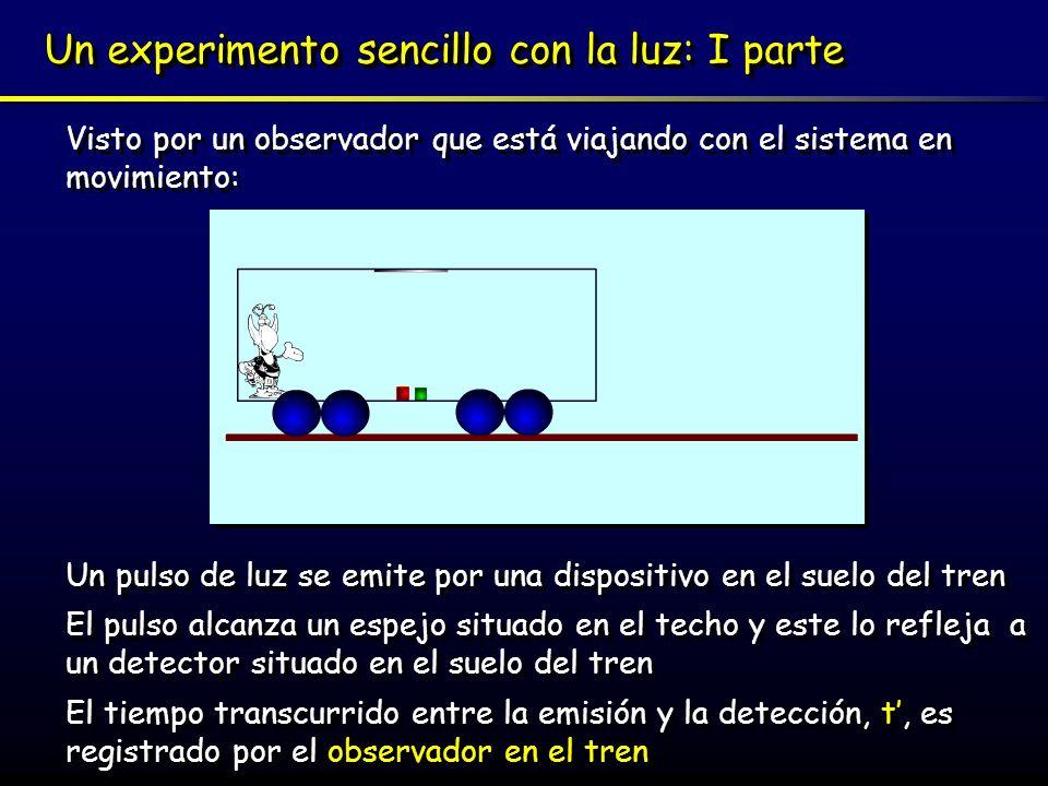 Un experimento sencillo con la luz: II parte Visto por un observador que es estacionario con respecto al sistema en movimiento: Un pulso de luz se emite por una dispositivo en el suelo del tren El pulso alcanza un espejo situado en el techo y este lo refleja a un detector situado en el suelo del tren El tiempo transcurrido entre la emisión y la detección, t, es registrado por el observador estacionario con respecto al tren