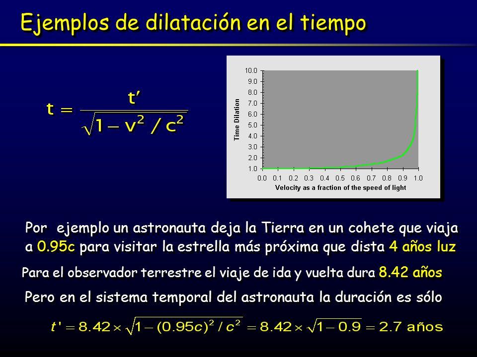 La paradoja de los gemelos Como la transformaciones de Lorentz son simétricas, el gemelo de la Tierra vería el reloj del cohete retrasándose y viceversa ¿Cuál de los dos gemelos envejece más lentamente.