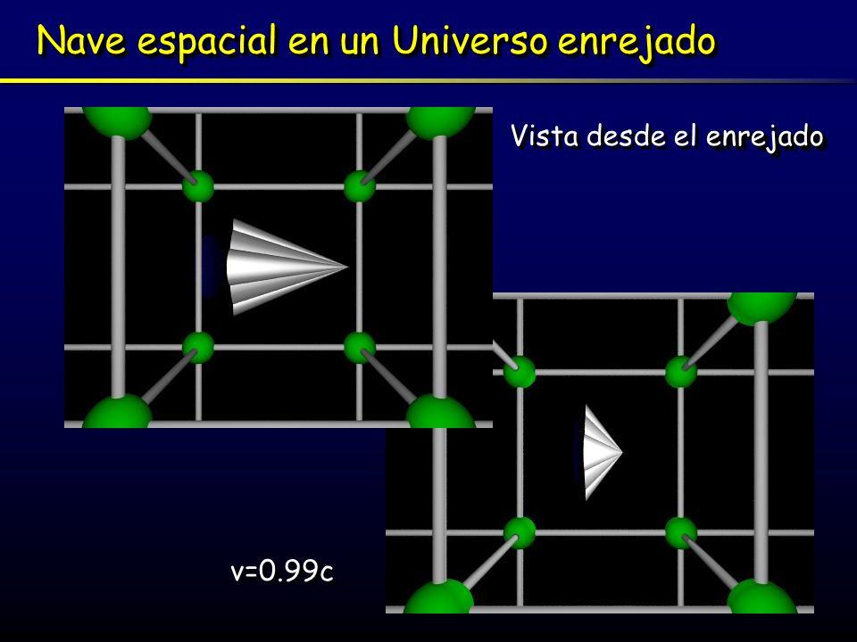 Nave espacial en un Universo enrejado Vista desde la nave