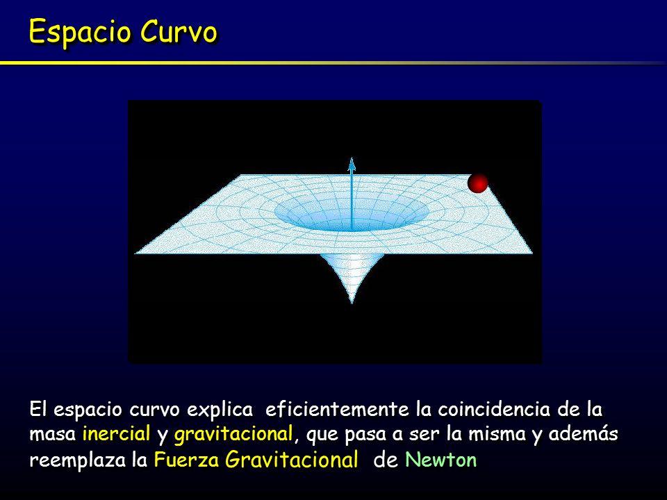La percepción del espacio curvo El espacio curvo es bastante difícil de imaginar y difícil de ver Normalmente suponemos que la luz viaja en línea recta, así si el espacio está curvado y la luz viaja a lo largo de la curva nosotros no lo notamos - Percibimos que la trayectoria de la luz sigue siendo recta Einstein presentó la nueva teoría en 1915 que fue aceptada casi de inmediato -explicando con éxito las anomalías orbítales del planeta Mercurio Sin embargo, la curvatura del espacio fue en realidad medida durante el eclipse de 29 Mayo de 1919 Einstein se convirtió en una celebridad internacional!