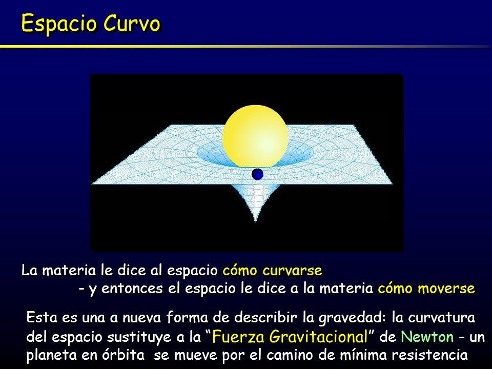 Espacio Curvo El concepto de espacio tiempo curvo 4-dimensional es, a primera vista, difícil de comprender Pero estamos acostumbrados a la geometría no-Euclídea, por ejemplo la distorsión del espacio bidimensional debido a la curvatura tridimensional: 90 o