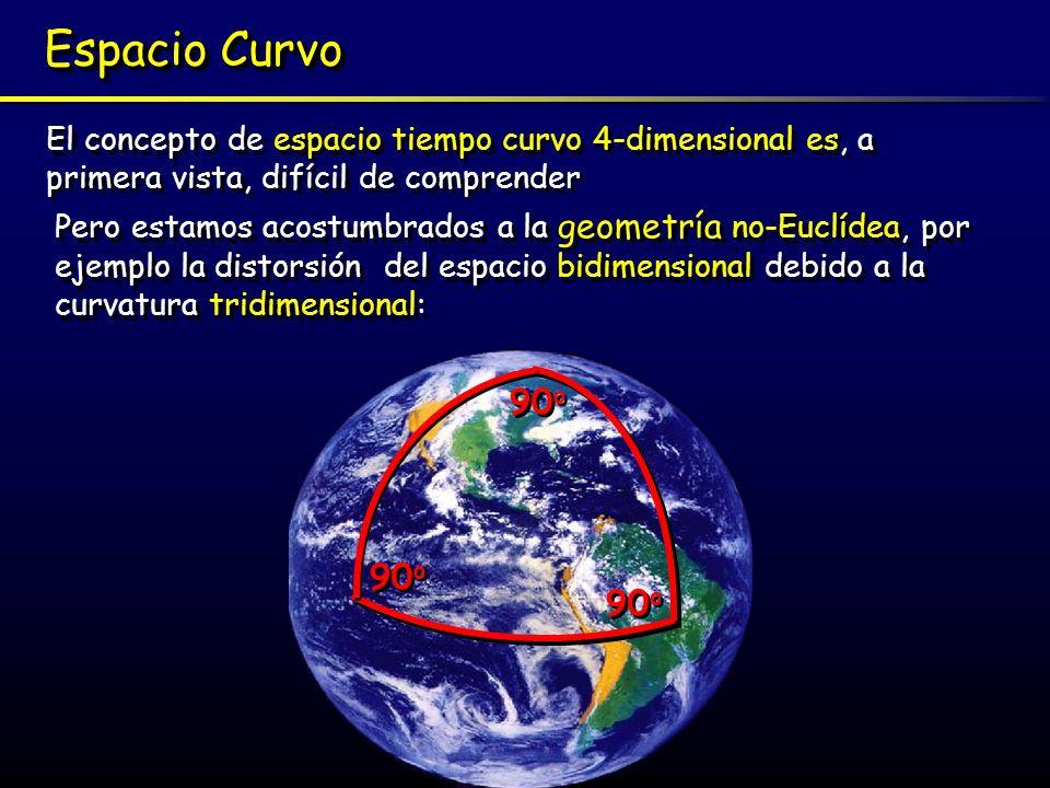 Espacio Curvo El concepto de espacio tiempo curvo 4-dimensional es, a primera vista, difícil de comprender Pero estamos acostumbrados a la geometría no-Euclídea, por ejemplo la distorsión del espacio bidimensional debido a la curvatura tridimensional: