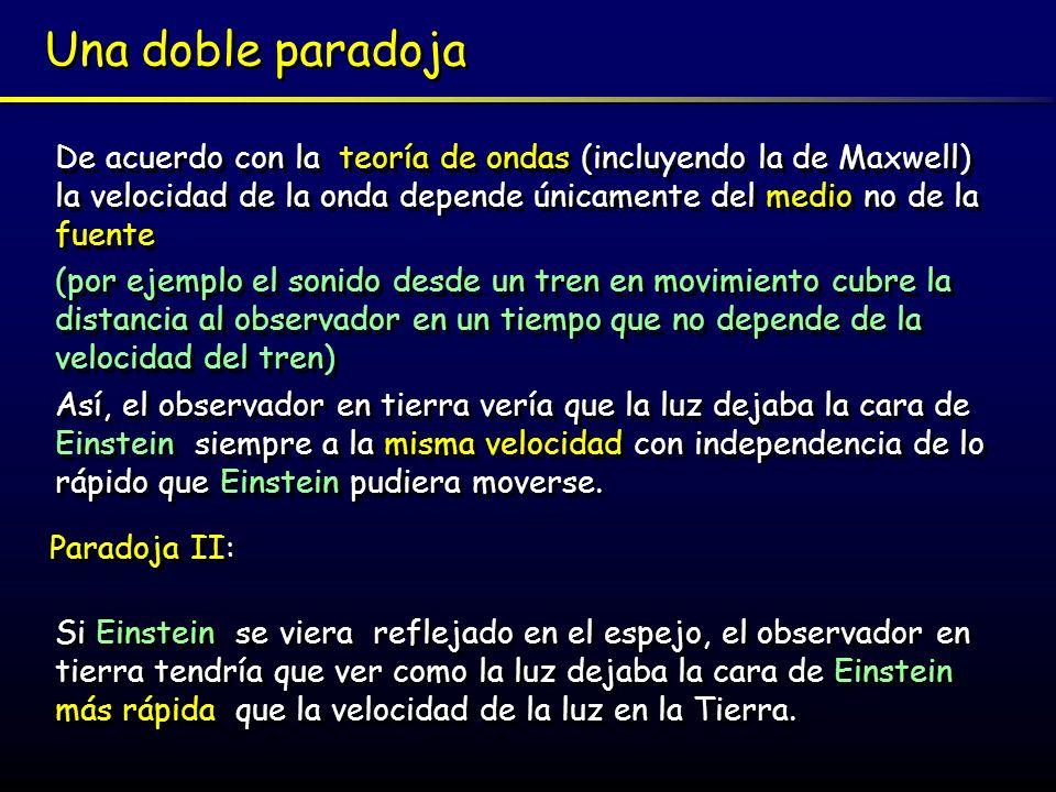 Hacia la Solución Postulado 1 Ni los fenómenos de la electrodinámica ni los de la mecánica poseen propiedades que se correspondan con la idea de reposo absoluto Postulado 1 Ni los fenómenos de la electrodinámica ni los de la mecánica poseen propiedades que se correspondan con la idea de reposo absoluto En 1905 Einstein publicó su solución a esas paradojas, en Annalen der Physik, bajo el titulo Sobre la electrodinámica de los cuerpos en movimiento El introdujo dos supuestos fundamentales o postulados: Es decir, las leyes de la física son las mismas en todos los sistemas de referencia que se mueven con velocidad constante unos con respecto a otros (Principio de relatividad Galileo ) Postulado 2 La Luz se propaga el vacío con una velocidad c independiente del estado de movimiento del cuerpo emisor Postulado 2 La Luz se propaga el vacío con una velocidad c independiente del estado de movimiento del cuerpo emisor Es decir, la velocidad de la luz es la misma para todos los observadores, sin importar su movimiento relativo