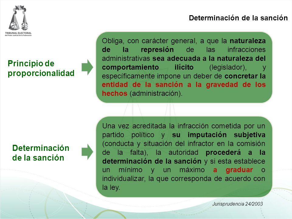 Sujetos Partidos políticos.Agrupaciones políticas nacionales.