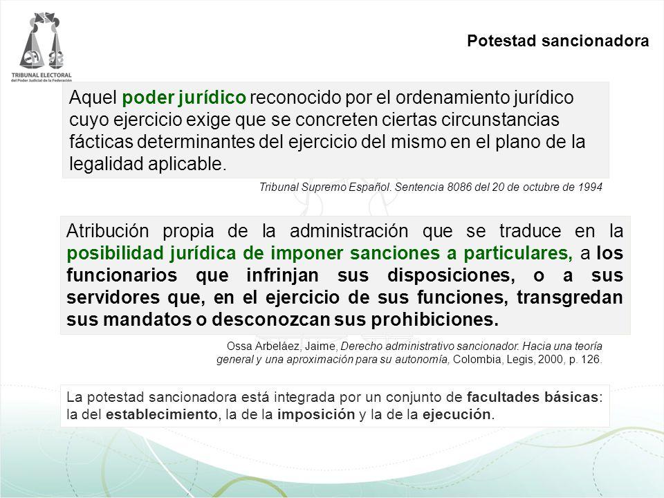 Marco normativo de la potestad sancionadora electoral Artículos 41, base III, Apartado D, y base V, párrafo décimo; 73, fracción XXI; 109, fracción III y 113, párrafo primero.