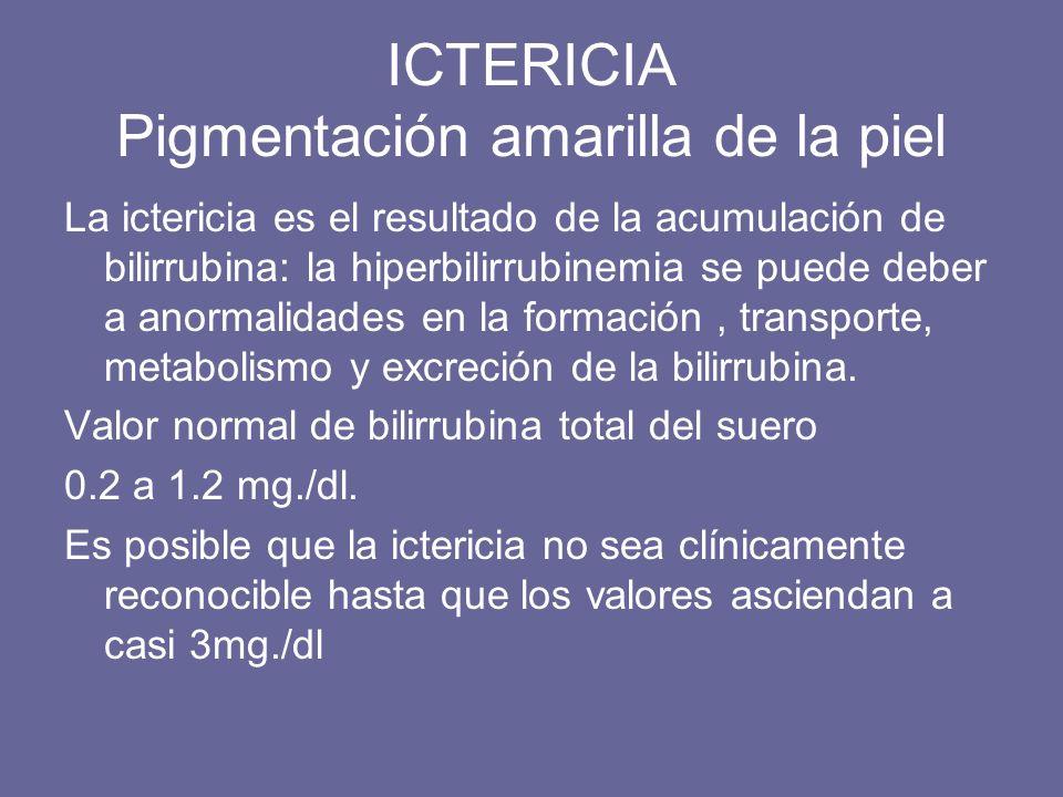 HIPERBILIRRUBINEMIA Hiperbilirrubinemia por retención Debida a sobreproducción de Bilirrubina no conjugada de características hidrofóbicas por lo tanto solo esta puede atravesar barrera hematoencefálica y llegar a SNC y producir encefalopatía (querníctero) Hiperbilirrubinemia por regurgitación Debida al reflujo hacia el torrente sanguíneo de la bilirrubina conjugada como consecuencia de la obstrucción biliar.