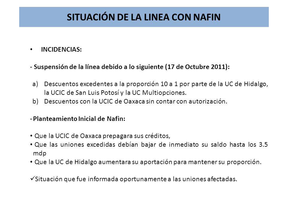 SITUACIÓN DE LA LINEA CON NAFIN ACUERDOS PARA REACTIVAR LA LINEA (Status al 17 de Enero 2012) 1)Nivelar la proporcionalidad de la UCIC de San Luis Potosí, aportando $70,000 pesos adicionales, considerando su saldo al 31 de diciembre de 2011.
