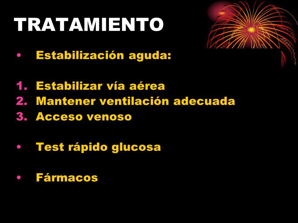 FARMACOS Benzodiacepinas: elección: 1.Lorazepam: 0,05 – 0,1 MG/Kg.