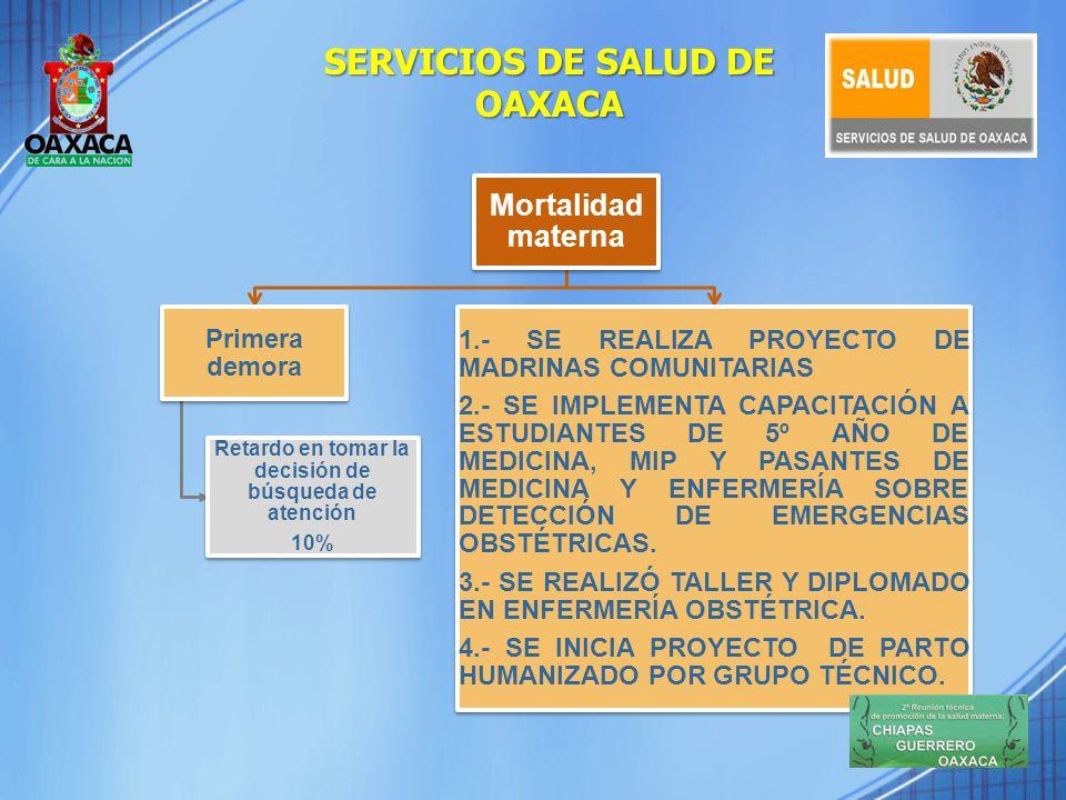 MUNICIPIOS SELECCIONADOS PARA LA INTERVENCIÓN MADRINAS COMUNITARIAS JURISDICCIONMUNICIPIO No.