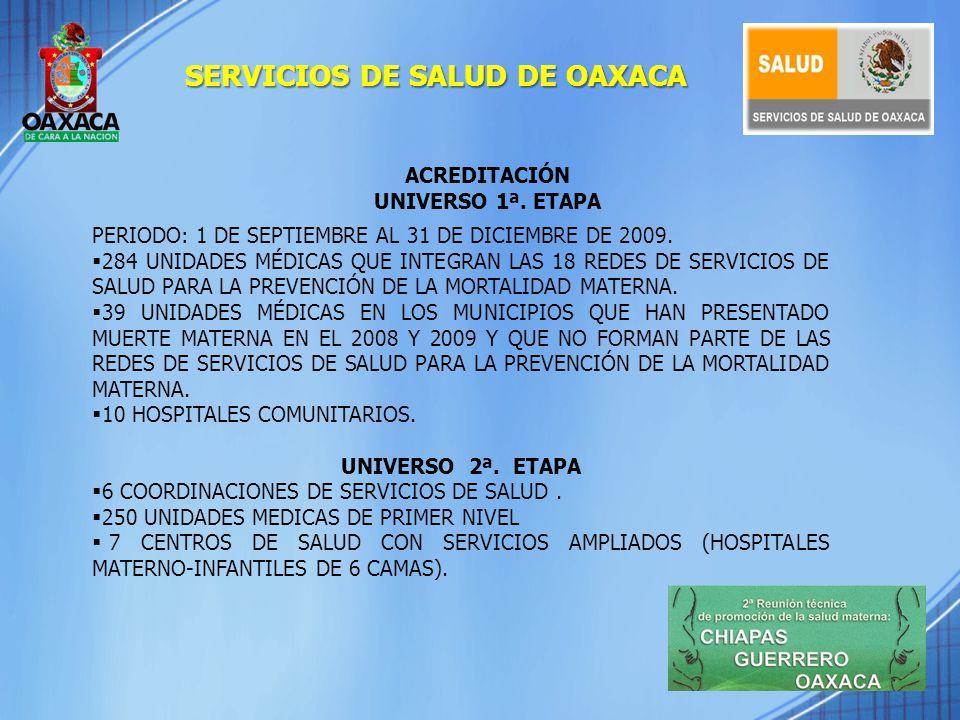 Diplomados en Enfermería Obstétrica de las REDES de Huajuapan de León y Miahuatlán de Porfirio Díaz El Hospital General de San Pablo Huixtepec, fue la sede del diplomado de la red de Miahuatlán de Porfirio Díaz.