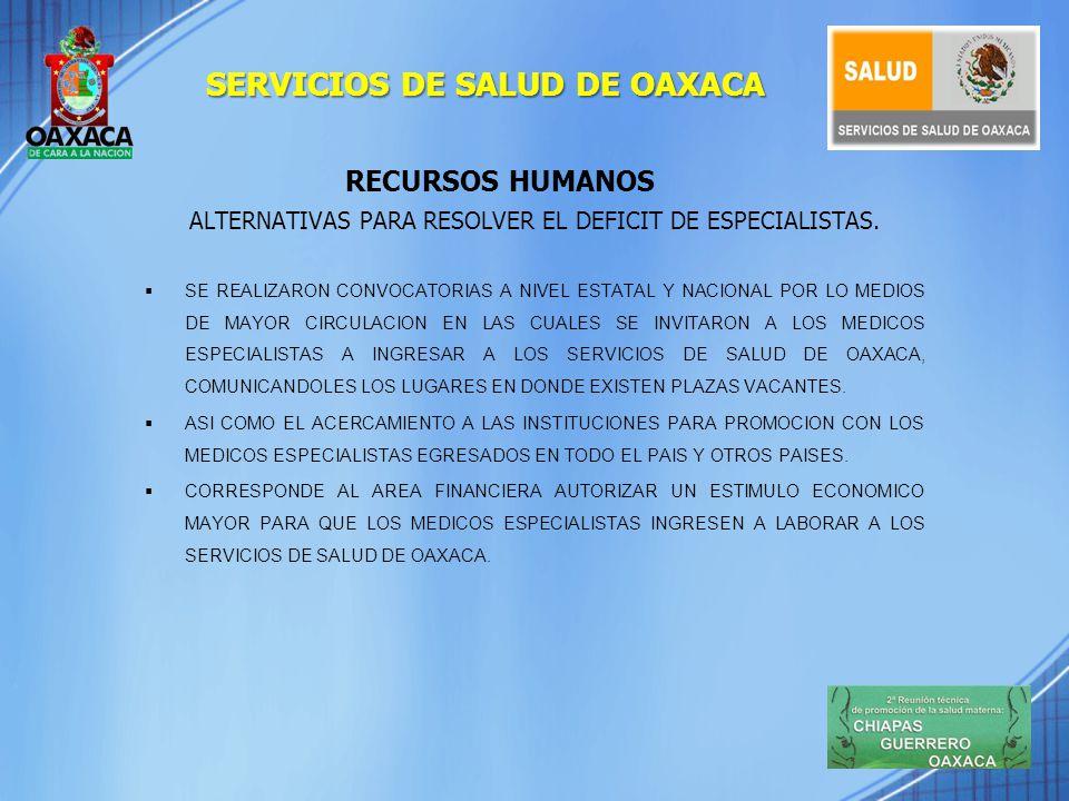 EVALUACIÓN PLAN 9339 EN HOSPITALES SE ELABORÓ LISTA DE COTEJO Y MANUAL DE INDICADORES PARA EVALUAR ACCIONES DEL PLAN 9339 EN TODOS LOS HOSPITALES.