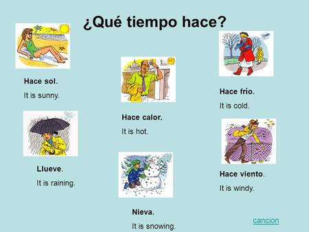 ¿Qué tiempo hace? Llueve. It is raining. Hace calor. It is hot. Hace sol. It is sunny. Hace frío. It is cold. Hace viento. It is windy. Nieva. It is snowing.