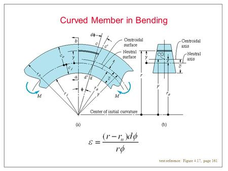 Curved Member in Bending text reference: Figure 4.17, page 161.
