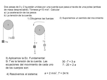 3) Aplicamos la Ec. Fundamental: