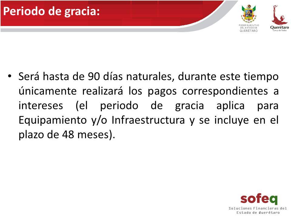 Soluciones Financieras del Estado de Querétaro PODER EJECUTIVO DEL ESTADO DE QUERÉTARO La tasa de interés ordinaria será igual al 12% anual sobre saldos insolutos.