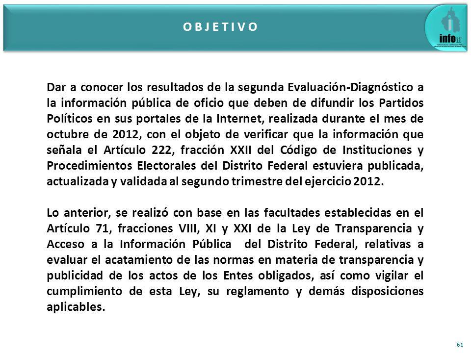 Partidos Políticos en el Distrito Federal 62