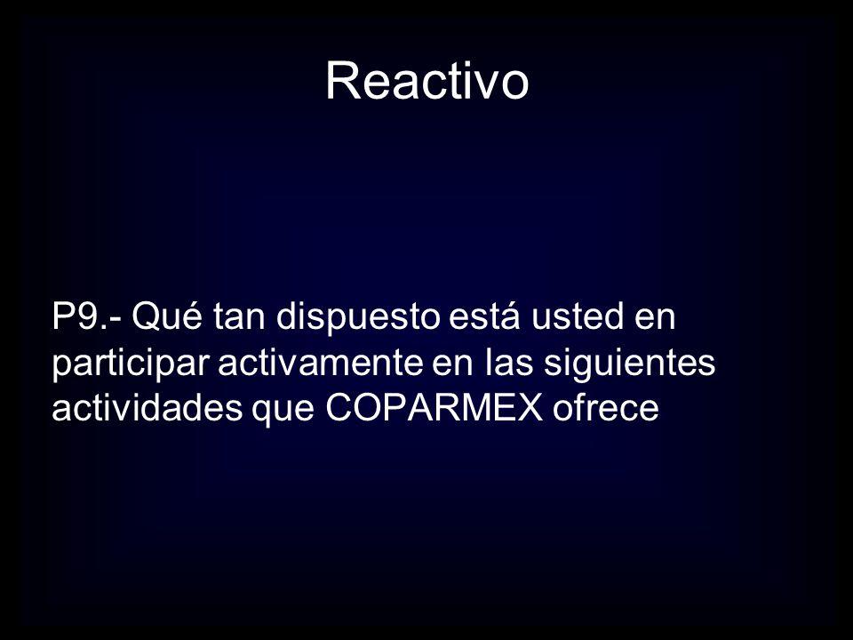 Reactivo P9.- ¿En qué año se afilió a COPARMEX? Registre año completo (ej, 2009)