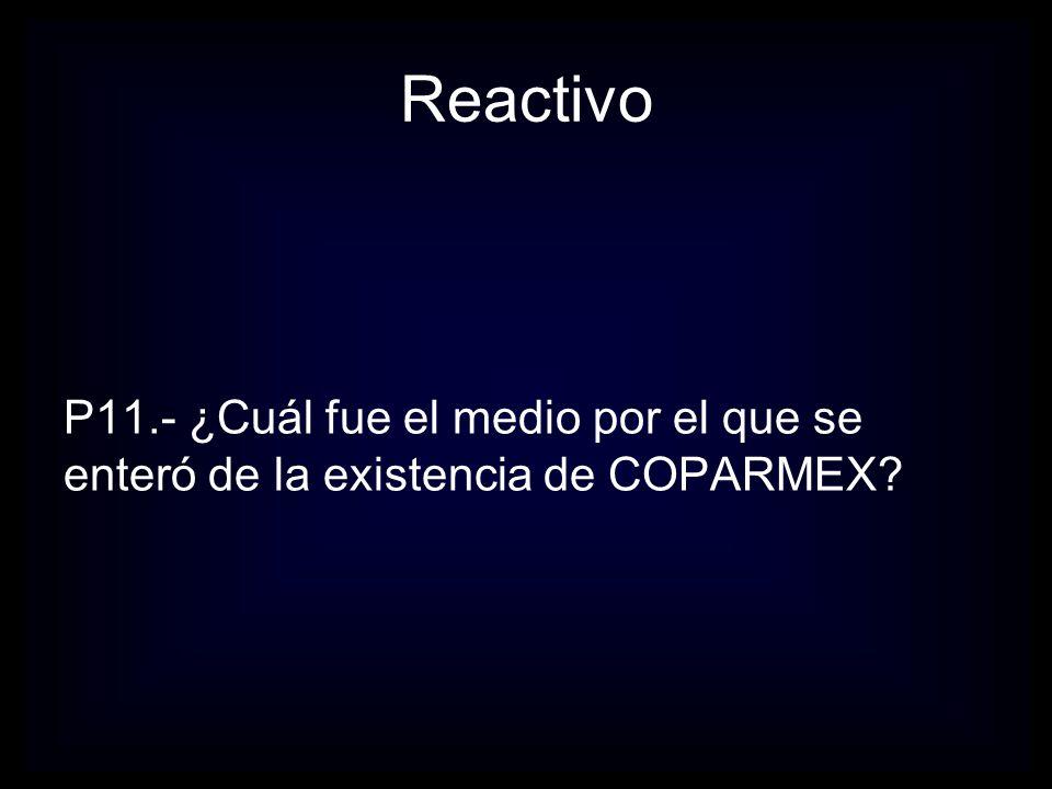 Reactivo P12.- ¿Cuál fue la principal razón por la que decidió afiliarse a COPARMEX?