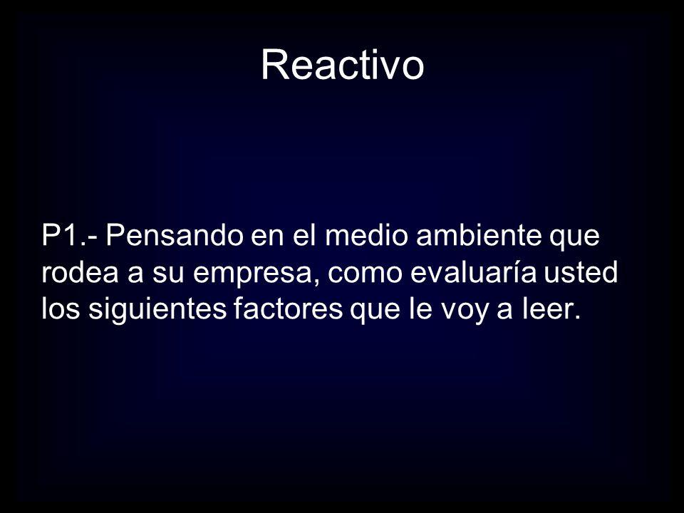 Reactivo P2.- De las menciones en P1 ¿Usted cree que tienen solución?