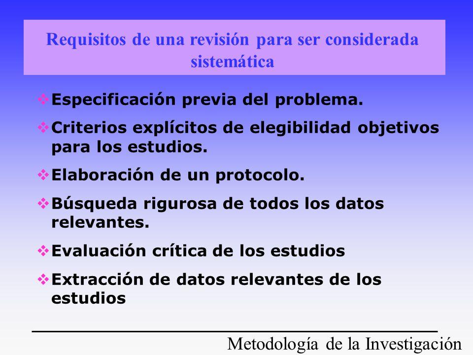 Metodología de la Investigación Grado IRevisiones Sistemáticas (Meta- análisis) o al menos un ECCA Grado II-1Ensayo Controlado No Aleatorizado Bien Diseñado Grado II-2Estudios Observacionales -a Cohorte Prospectiva -b Cohorte Retrospectiva -c Casos y controles Grado II-3Series con o sin grupo control Grado IIIOpiniones de Expertos CALIDAD DE LA EVIDENCIA