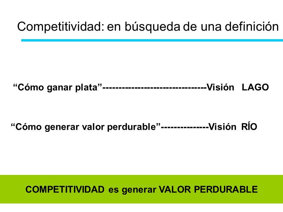 Los 3 niveles de competitividad SUBSISTENCIA = Competitividad local CRECIMIENTO = Competitividad internacional DIFERENCIACIÓN = Competitividad global DIFERENCIACIÓN es INNOVACIÓN