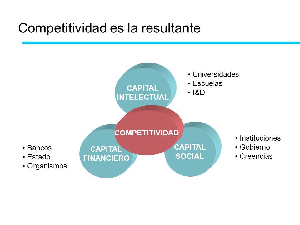 Experiencia ITBA-UDESA-Banco Río El Capital Intelectual existe pero hay un problema de flujo.