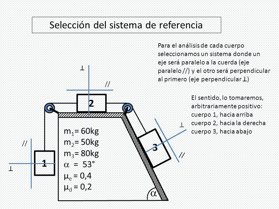 Análisis de fuerzas: Diagramas de cuerpo Libre 1 3 2 m 1 = 60kg m 2 = 50kg m 3 = 80kg = 53° µ e = 0,4 µ d = 0,2 Para el análisis de cada cuerpo seleccionamos un sistema donde un eje será paralelo a la cuerda (eje paralelo //) y el otro será perpendicular al primero (eje perpendicular ) // // // El sentido, lo tomaremos, arbitrariamente positivo: cuerpo 1, hacia arriba cuerpo 2, hacia la derecha cuerpo 3, hacia abajo